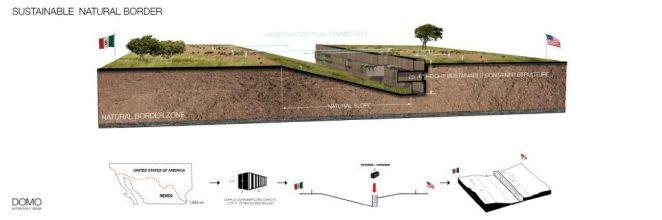domo-architecture