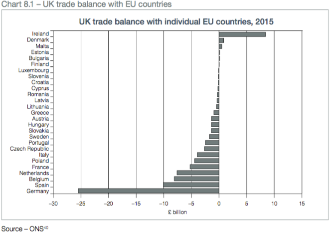 uk-balance-of-trade